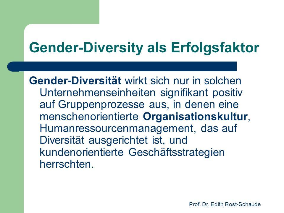 Gender-Diversity als Erfolgsfaktor