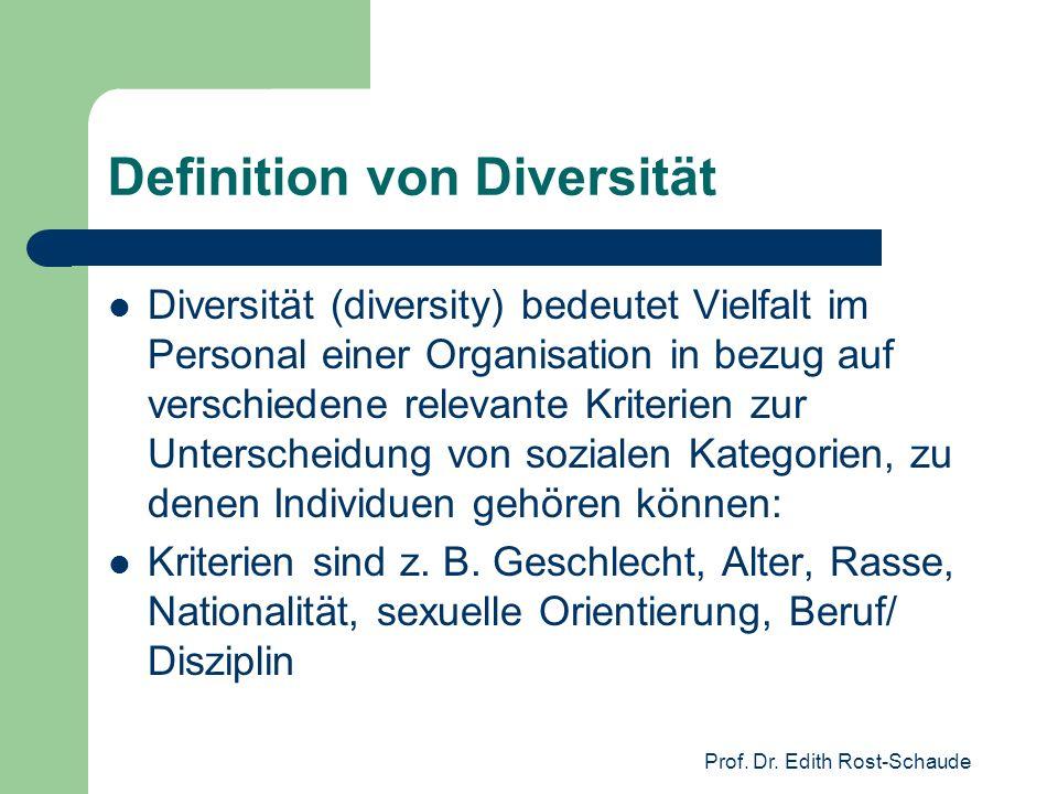Definition von Diversität