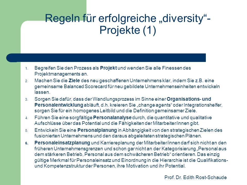 """Regeln für erfolgreiche """"diversity -Projekte (1)"""