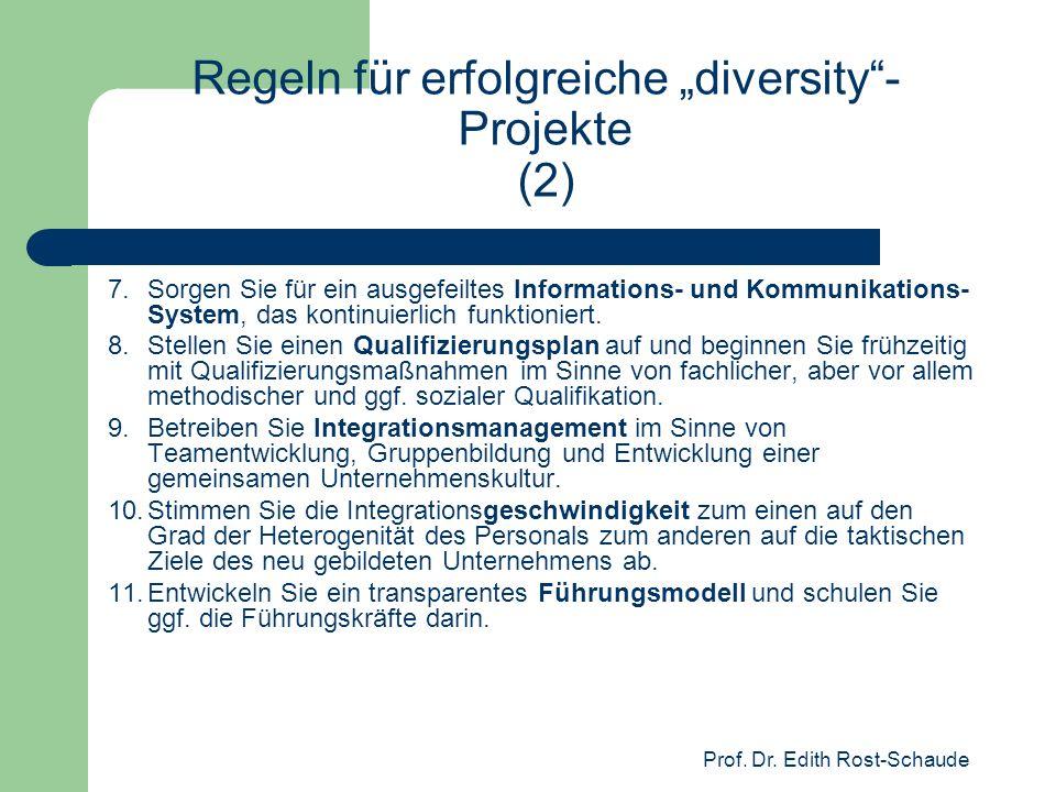 """Regeln für erfolgreiche """"diversity -Projekte (2)"""