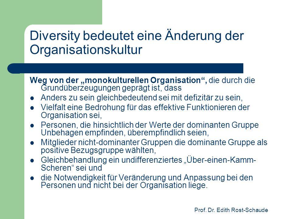 Diversity bedeutet eine Änderung der Organisationskultur