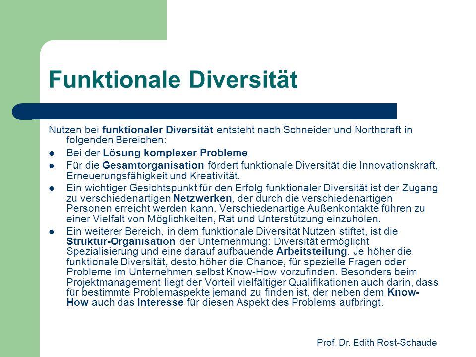 Funktionale Diversität