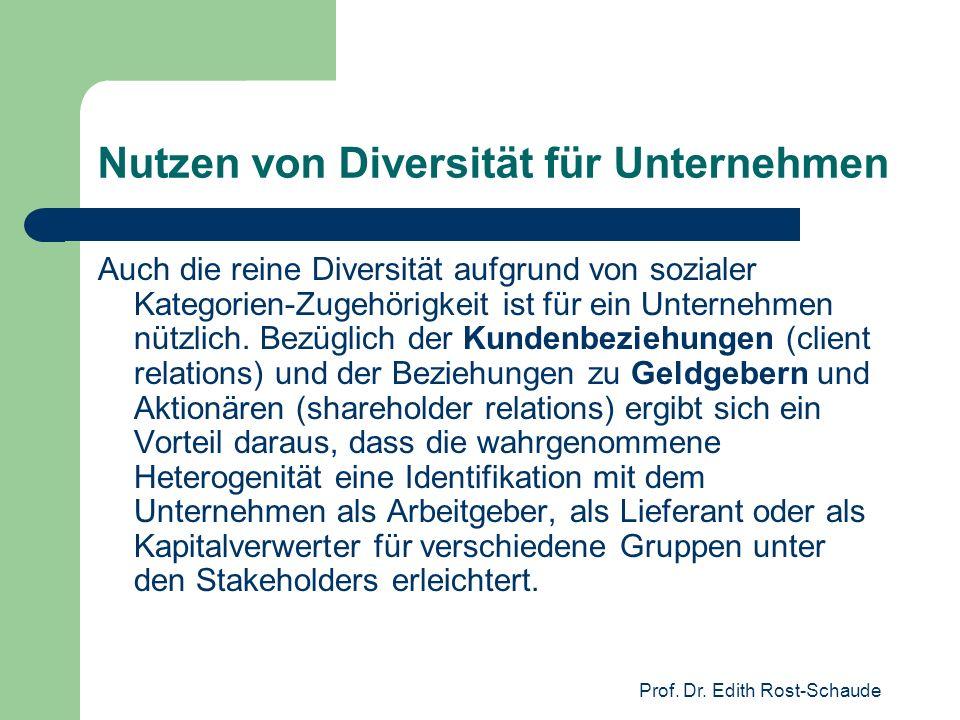 Nutzen von Diversität für Unternehmen