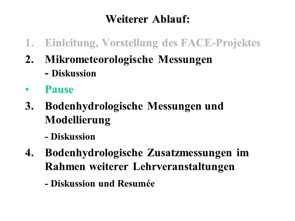 Weiterer Ablauf: 1. Einleitung, Vorstellung des FACE-Projektes. 2. Mikrometeorologische Messungen - Diskussion.