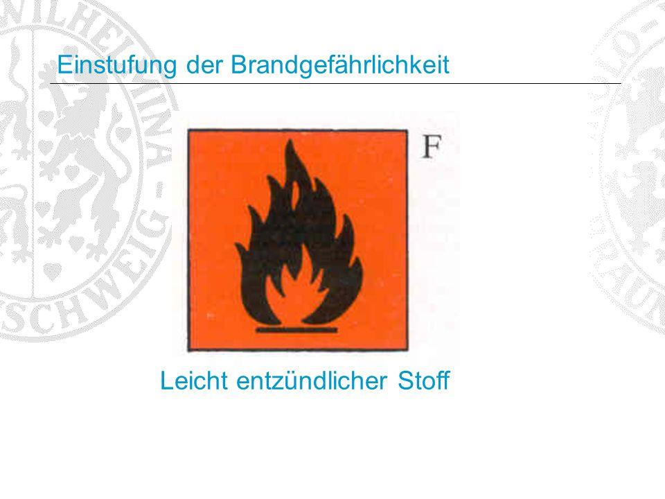 Einstufung der Brandgefährlichkeit