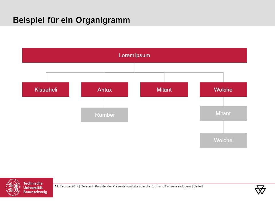 Beispiel für ein Organigramm