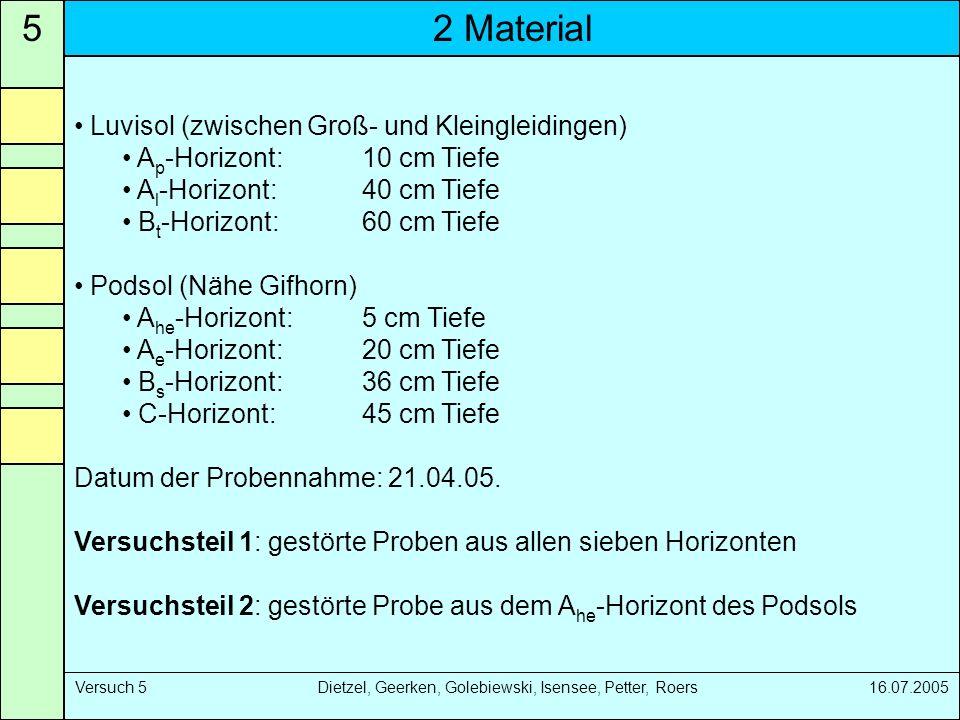 5 2 Material Luvisol (zwischen Groß- und Kleingleidingen)