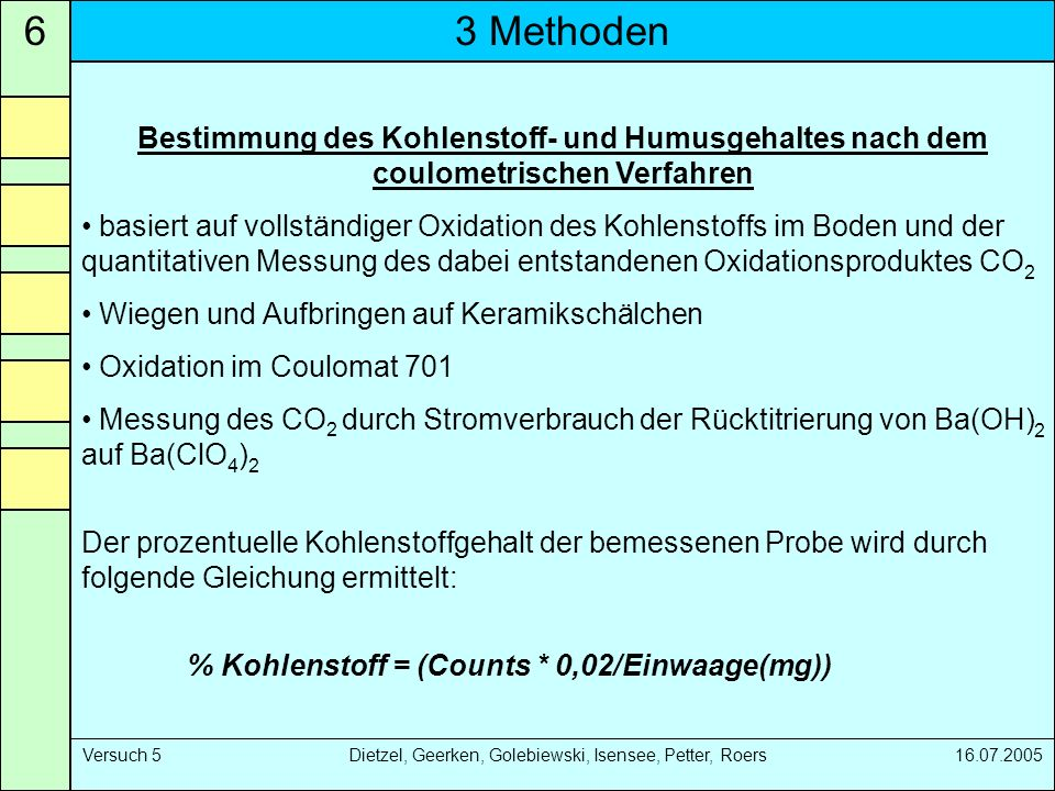 6 3 Methoden. Bestimmung des Kohlenstoff- und Humusgehaltes nach dem coulometrischen Verfahren.