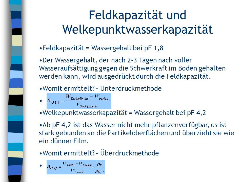 Feldkapazität und Welkepunktwasserkapazität