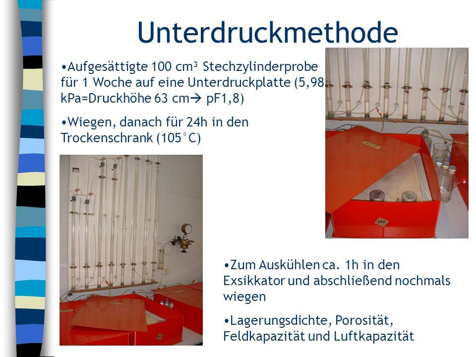 Unterdruckmethode Aufgesättigte 100 cm³ Stechzylinderprobe für 1 Woche auf eine Unterdruckplatte (5,98 kPa=Druckhöhe 63 cm pF1,8)