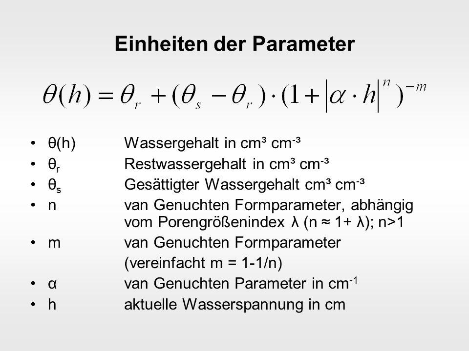 Einheiten der Parameter