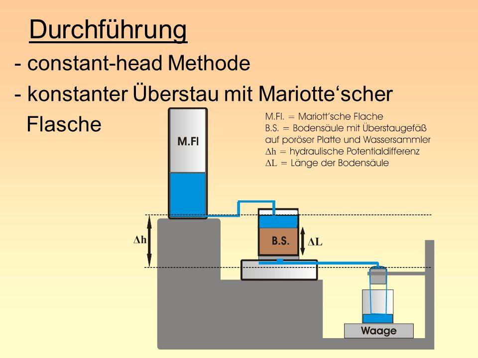 Durchführung - constant-head Methode