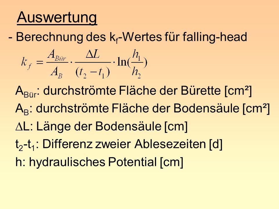 Auswertung - Berechnung des kf-Wertes für falling-head