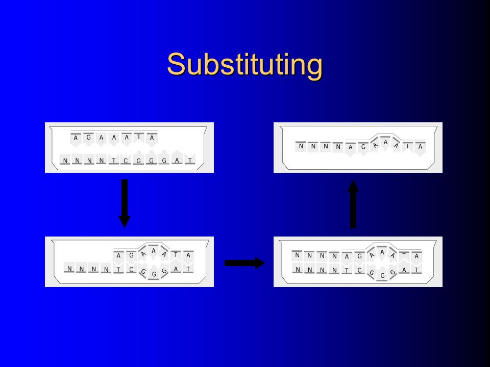 Substituting