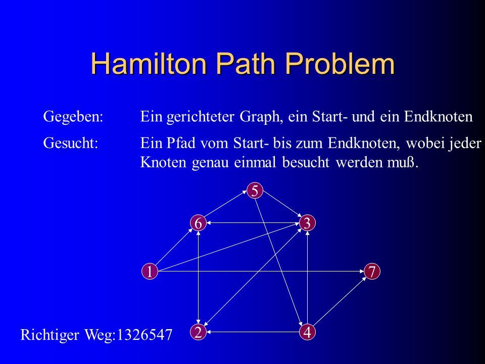 Hamilton Path Problem Gegeben: Ein gerichteter Graph, ein Start- und ein Endknoten.