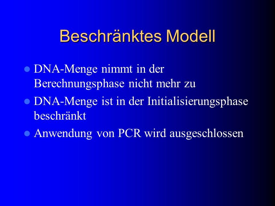 Beschränktes Modell DNA-Menge nimmt in der Berechnungsphase nicht mehr zu. DNA-Menge ist in der Initialisierungsphase beschränkt.
