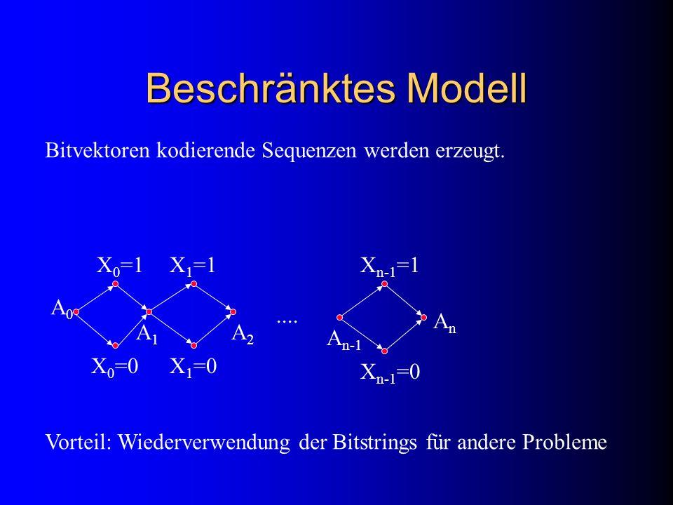 Beschränktes Modell Bitvektoren kodierende Sequenzen werden erzeugt.