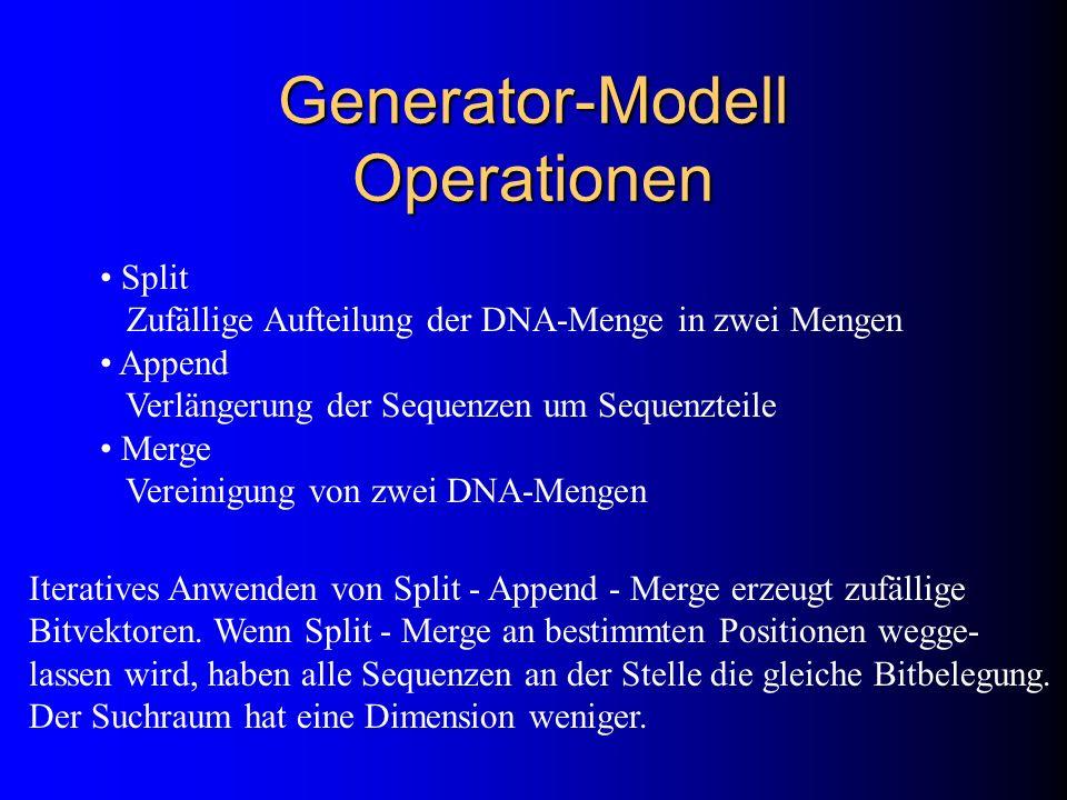 Generator-Modell Operationen