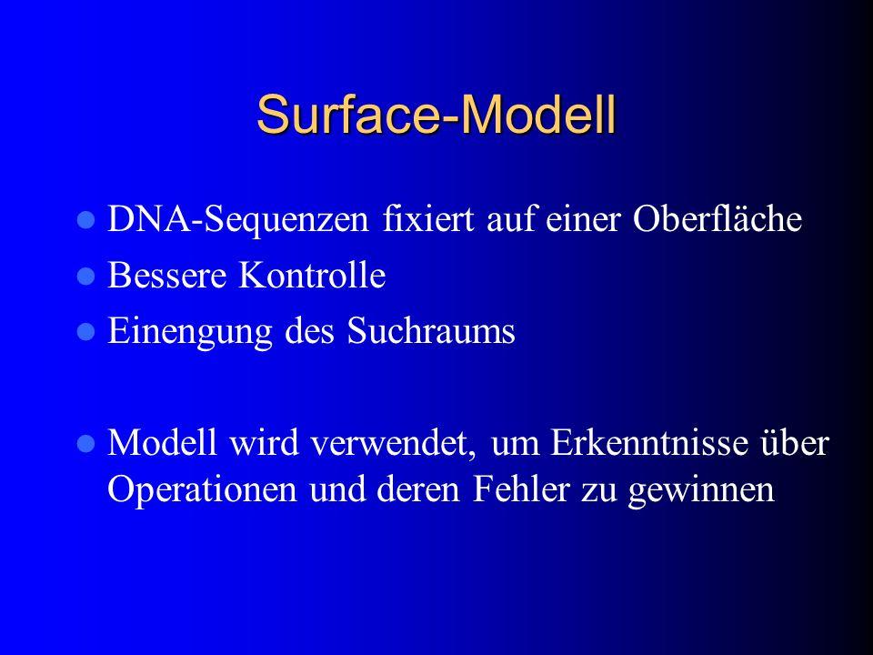 Surface-Modell DNA-Sequenzen fixiert auf einer Oberfläche