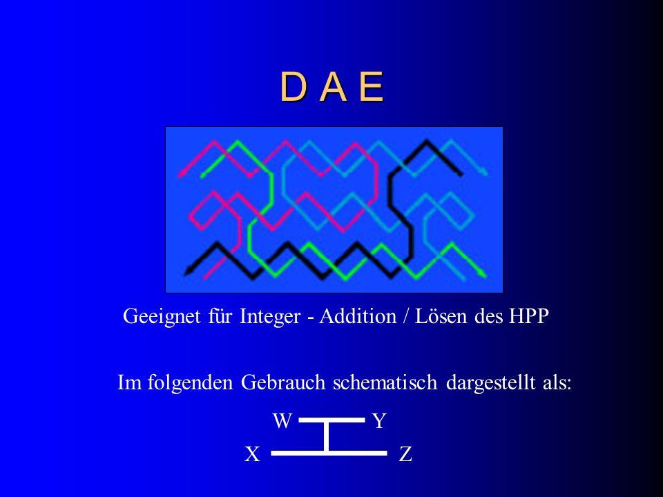 D A E Geeignet für Integer - Addition / Lösen des HPP X Y Z W