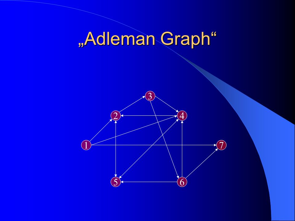 """Adleman Graph 6 5 7 1 4 2 3"