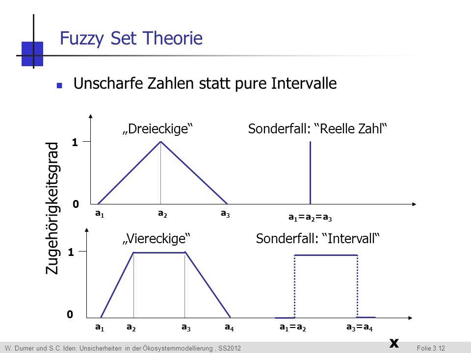 Fuzzy Set Theorie Unscharfe Zahlen statt pure Intervalle