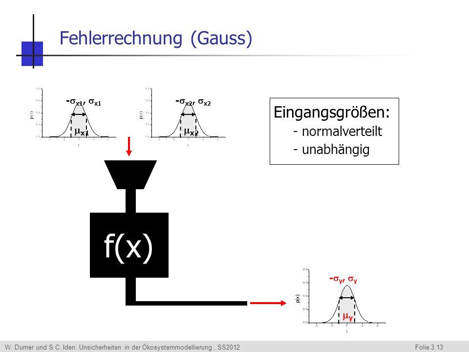 Fehlerrechnung (Gauss)