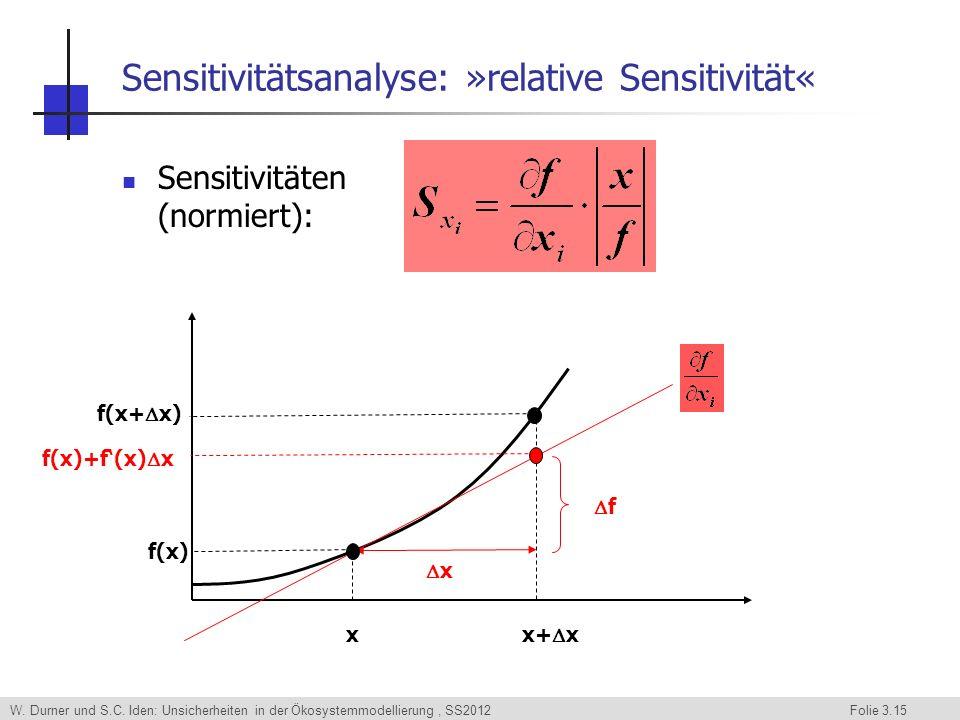 Sensitivitätsanalyse: »relative Sensitivität«
