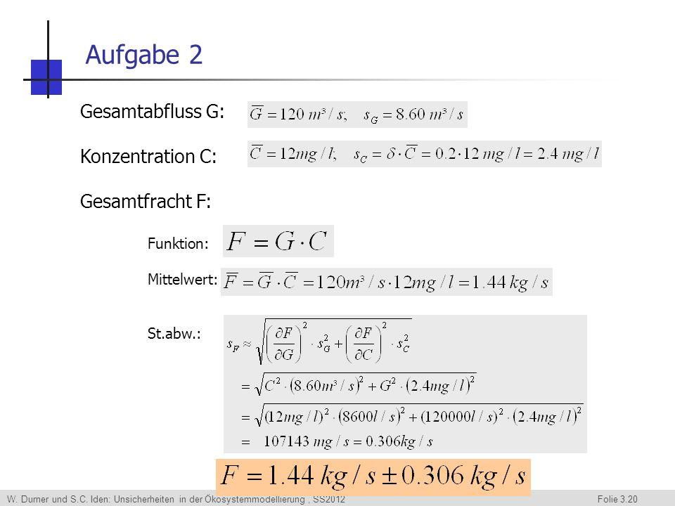 Aufgabe 2 Gesamtabfluss G: Konzentration C: Gesamtfracht F: Funktion: