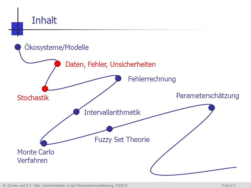 Inhalt Ökosysteme/Modelle Daten, Fehler, Unsicherheiten Fehlerrechnung