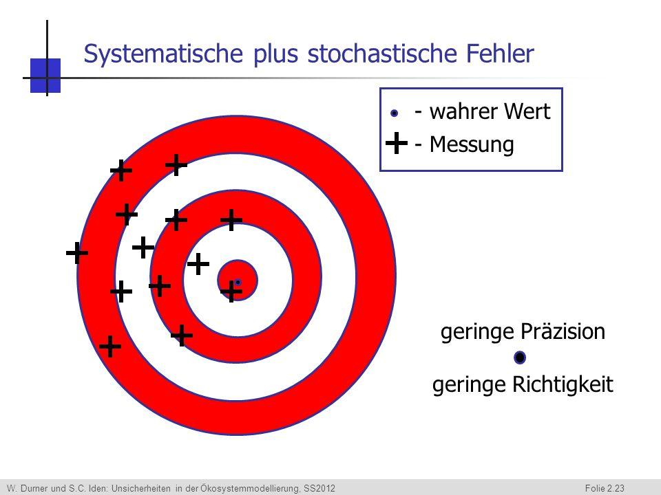 Systematische plus stochastische Fehler