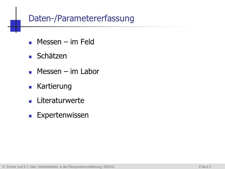 Daten-/Parametererfassung