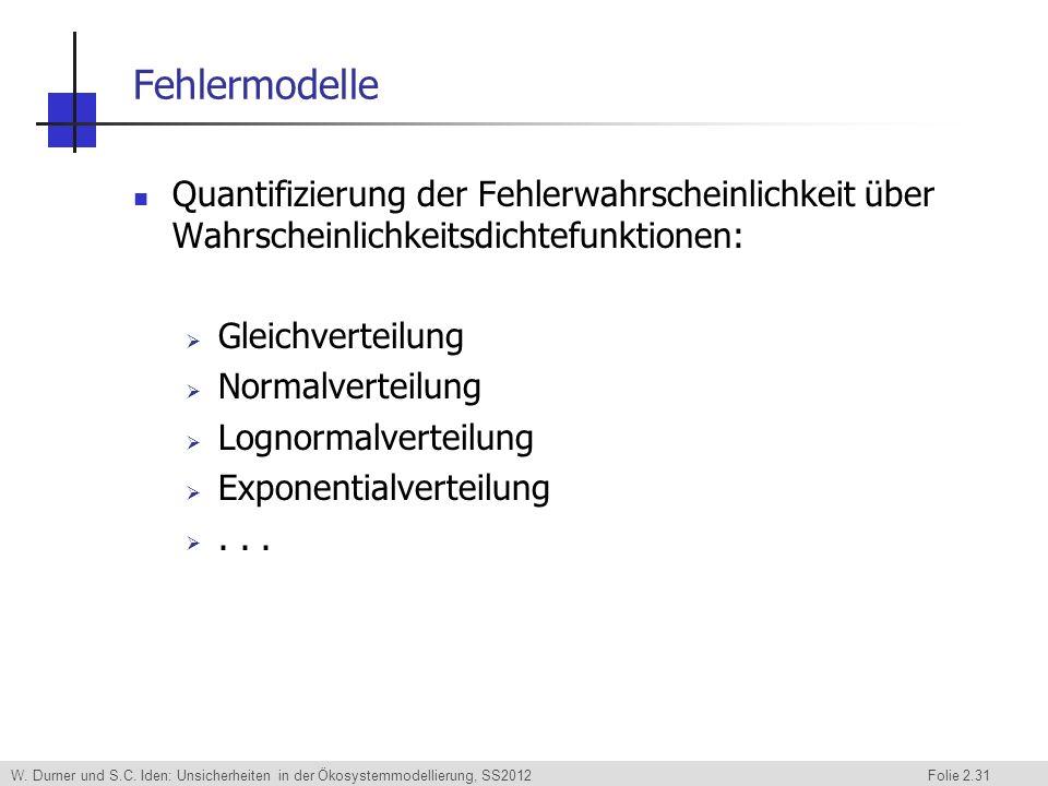Fehlermodelle Quantifizierung der Fehlerwahrscheinlichkeit über Wahrscheinlichkeitsdichtefunktionen: