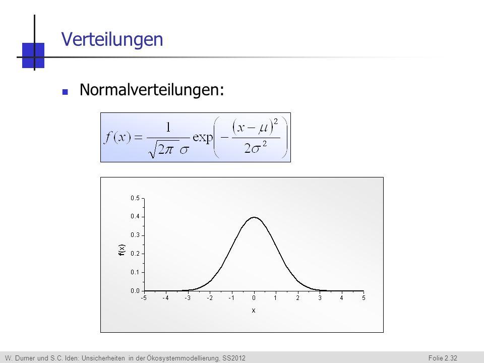 Verteilungen Normalverteilungen: