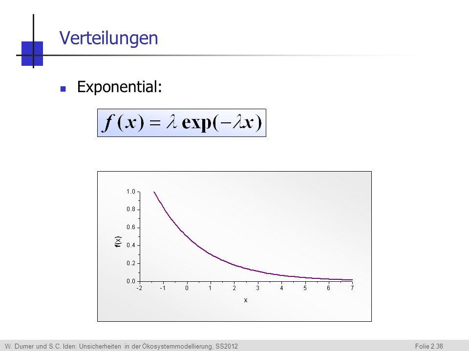 Verteilungen Exponential:
