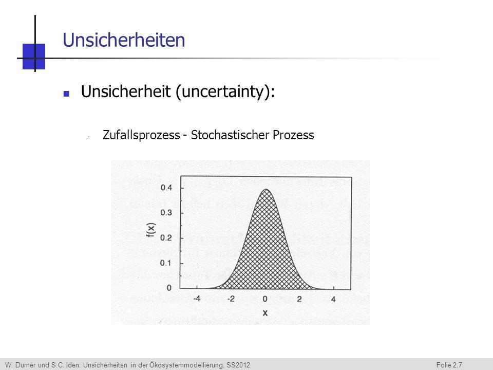 Unsicherheiten Unsicherheit (uncertainty):