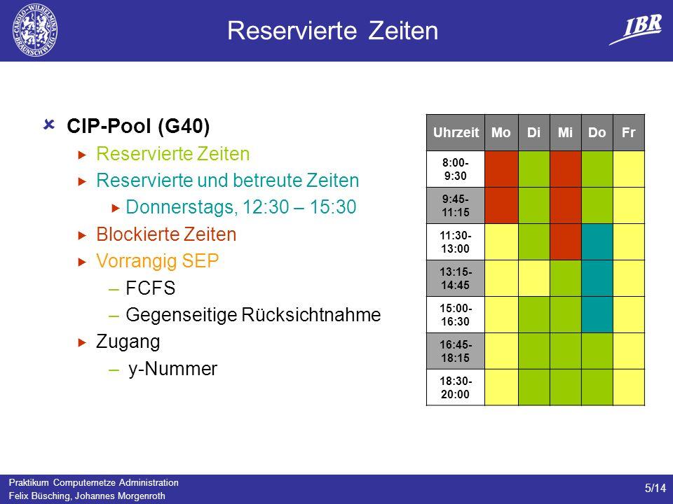 Reservierte Zeiten CIP-Pool (G40) Reservierte Zeiten