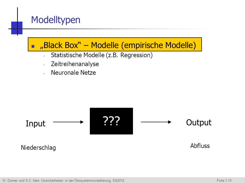 "Modelltypen ""Black Box – Modelle (empirische Modelle) Output"