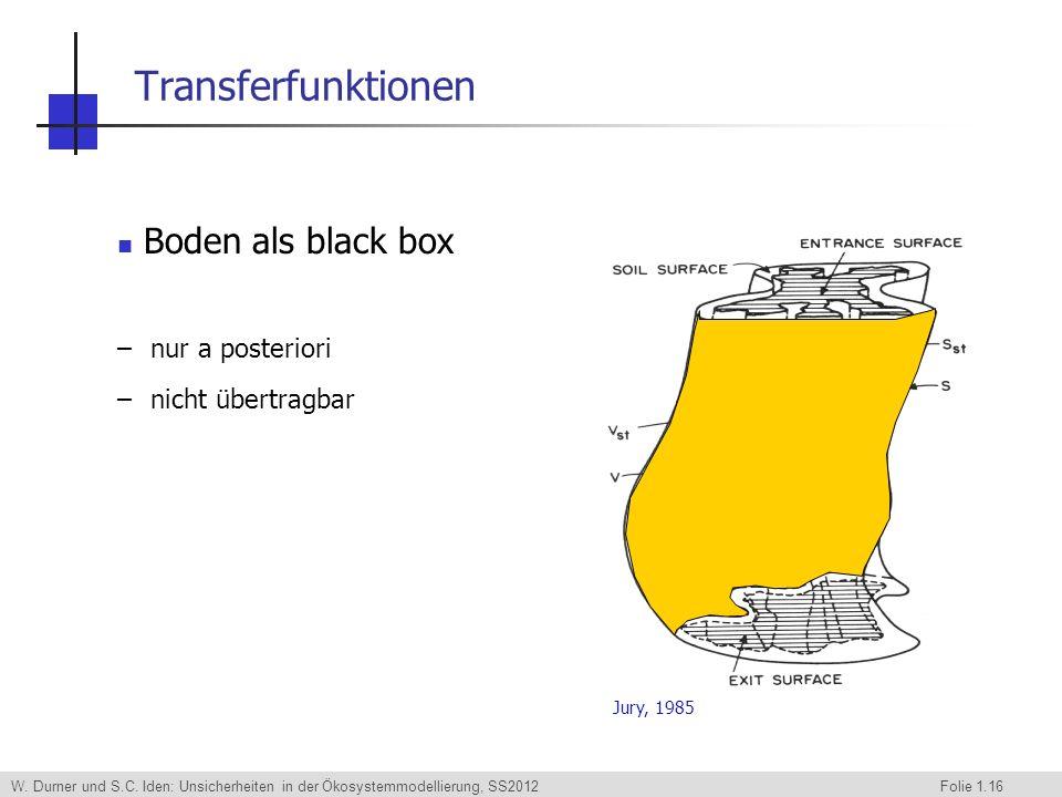 Transferfunktionen Boden als black box nur a posteriori