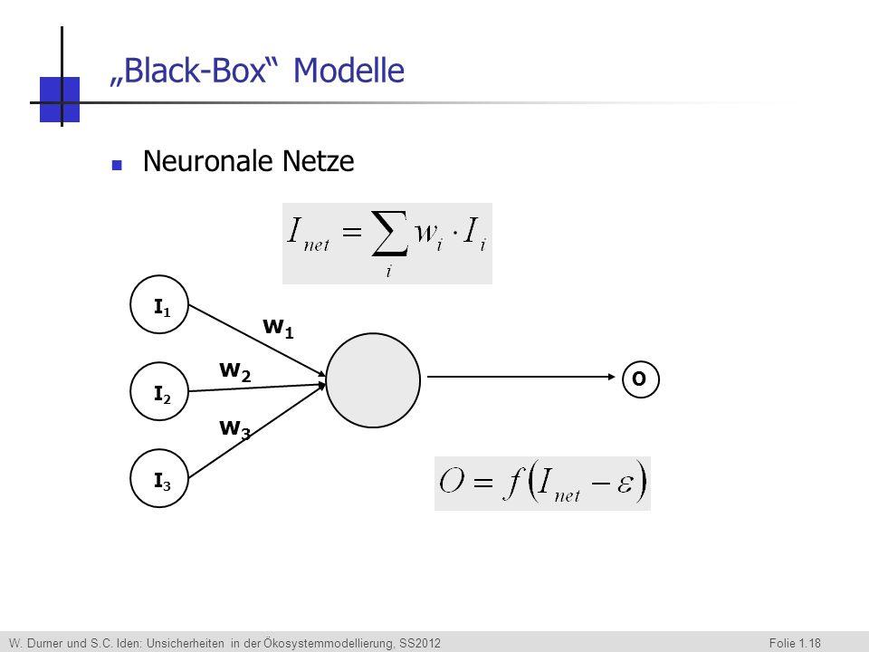 """""""Black-Box Modelle Neuronale Netze I1 w1 w2 O I2 w3 I3"""