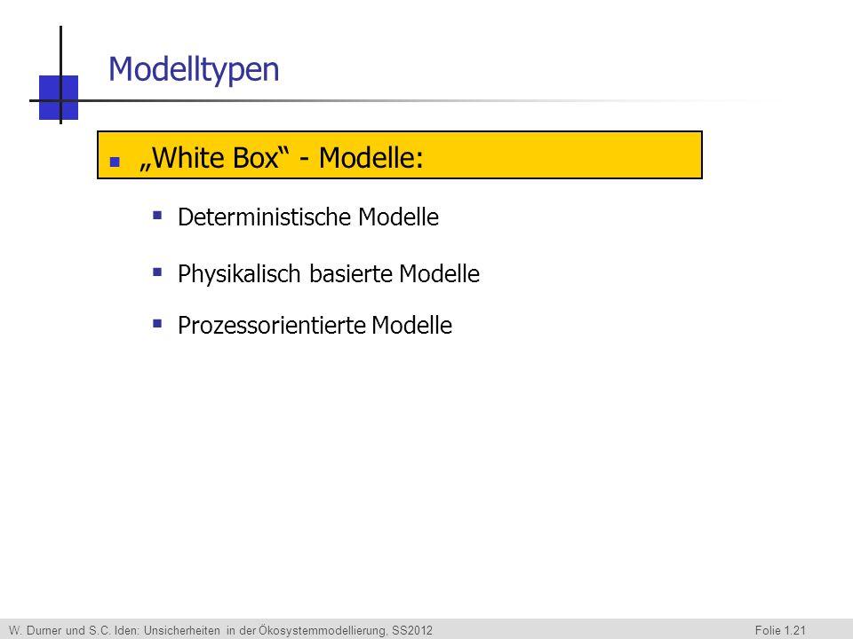 """Modelltypen """"White Box - Modelle: Deterministische Modelle"""