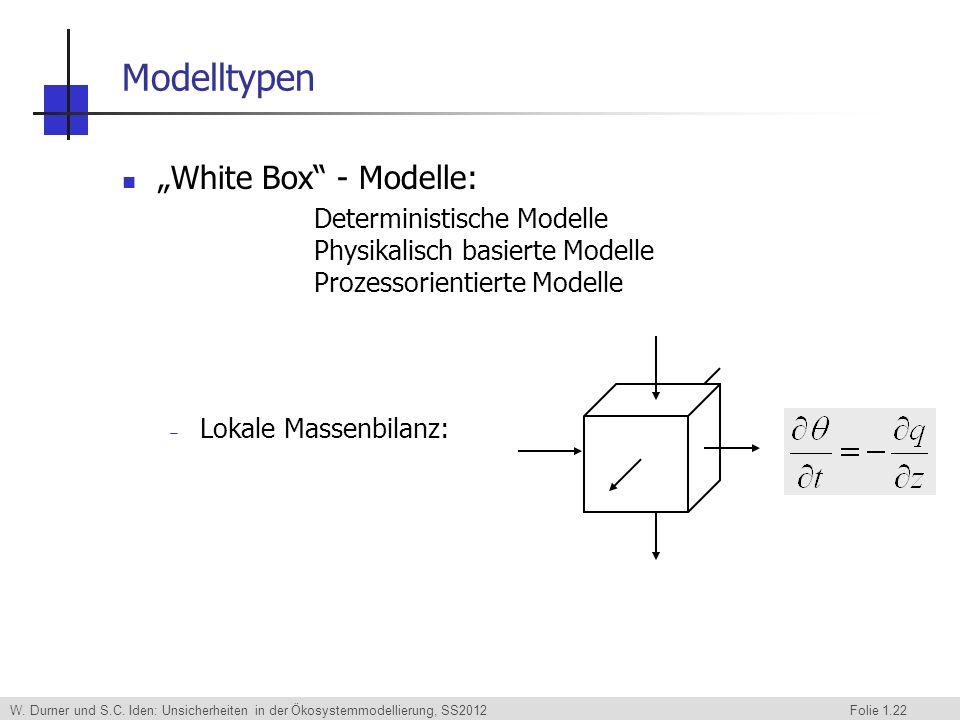 """Modelltypen """"White Box - Modelle: Prozessorientierte Modelle"""