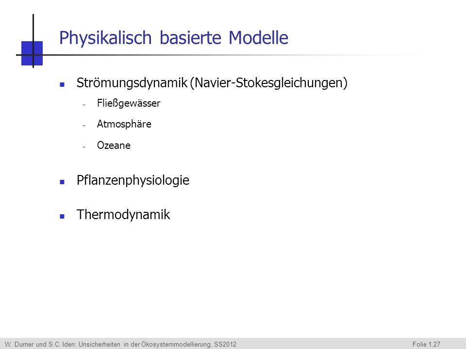Physikalisch basierte Modelle
