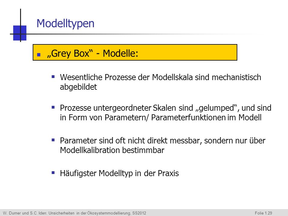 """Modelltypen """"Grey Box - Modelle:"""