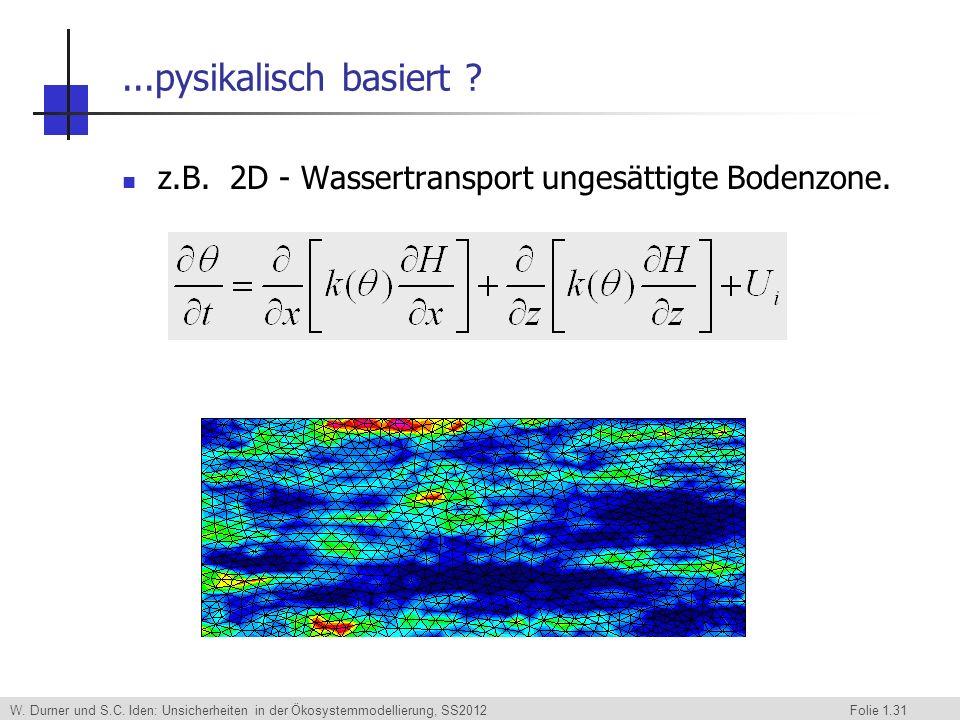 ...pysikalisch basiert z.B. 2D - Wassertransport ungesättigte Bodenzone.