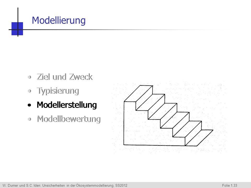 Modellierung Ziel und Zweck Typisierung Modellerstellung