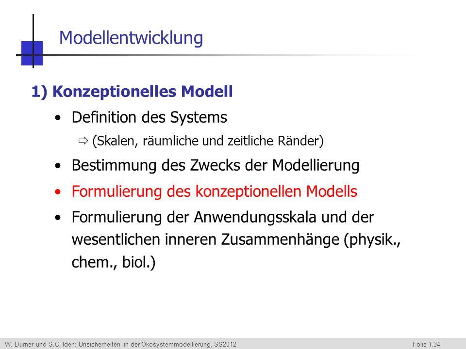 Modellentwicklung 1) Konzeptionelles Modell Definition des Systems