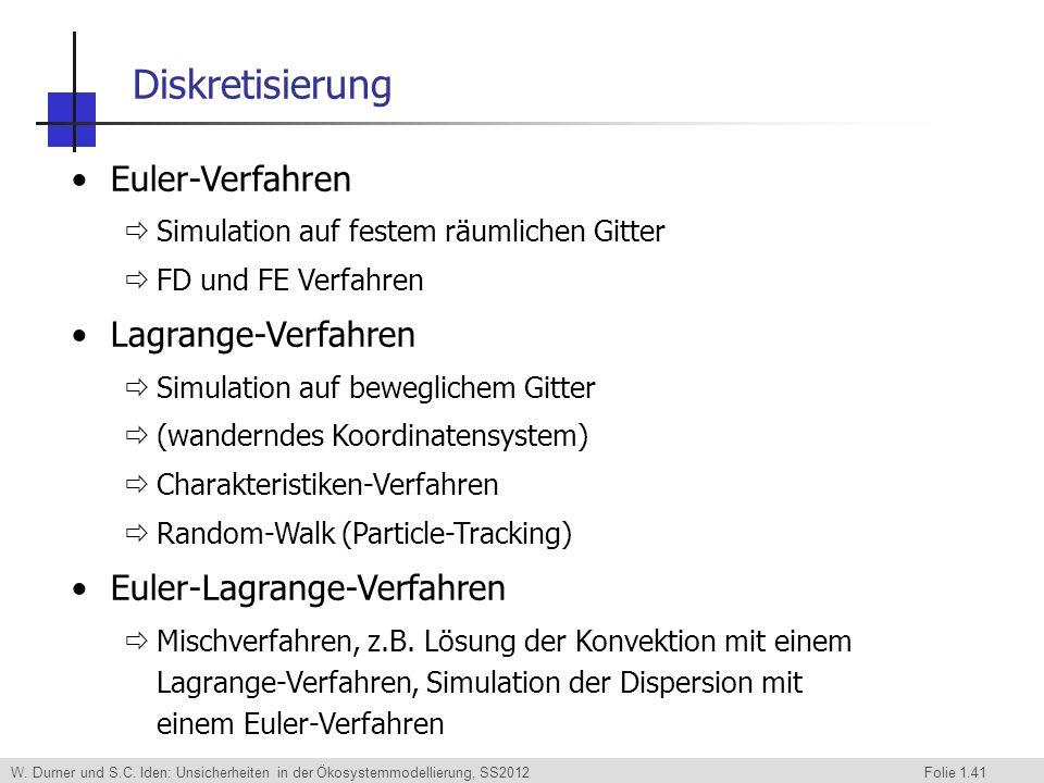Diskretisierung Euler-Verfahren Lagrange-Verfahren
