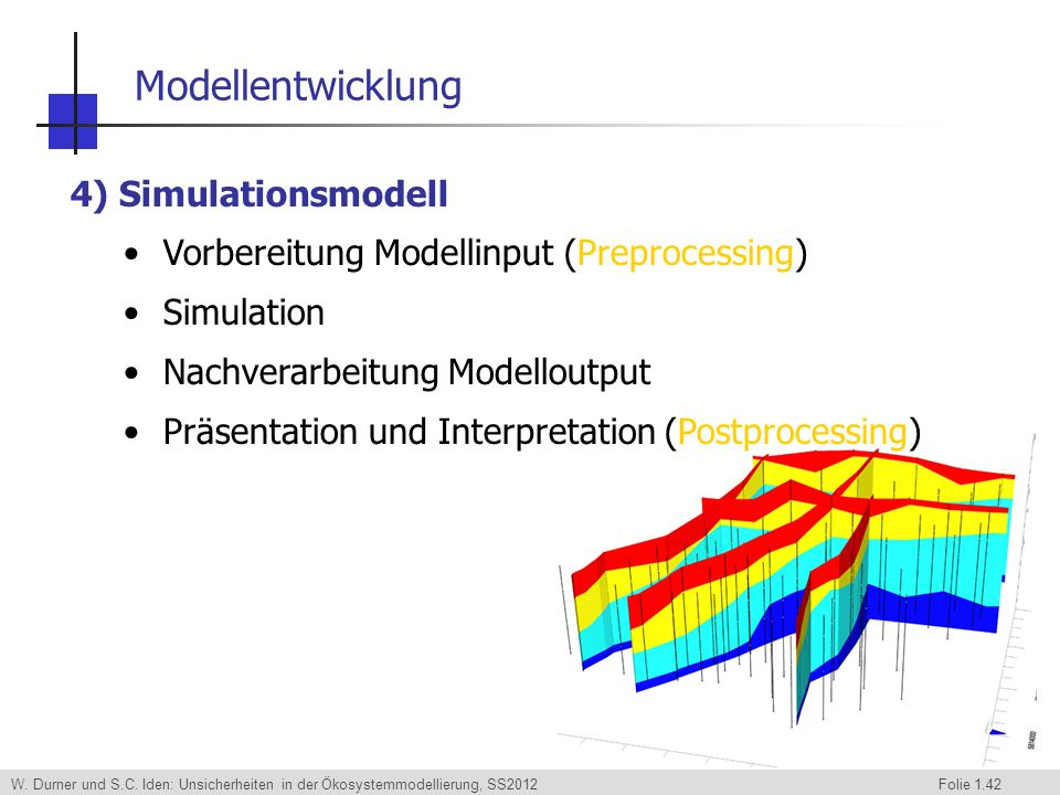 Modellentwicklung 4) Simulationsmodell