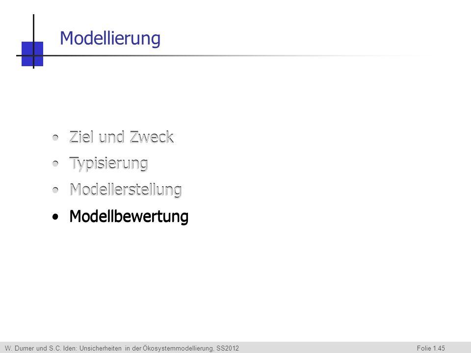 Modellierung Ziel und Zweck Ziel und Zweck Typisierung Typisierung